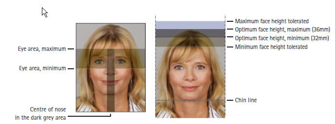 German Passport Photos