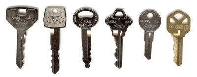 Key Duplication